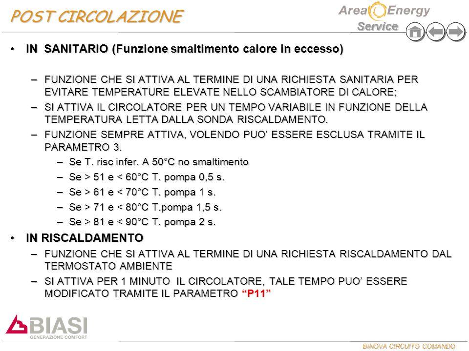 BINOVA CIRCUITO COMANDO Service POST CIRCOLAZIONE IN SANITARIO (Funzione smaltimento calore in eccesso)IN SANITARIO (Funzione smaltimento calore in ec