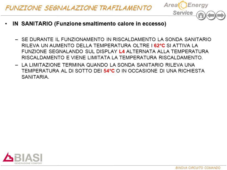 BINOVA CIRCUITO COMANDO Service FUNZIONE SEGNALAZIONE TRAFILAMENTO IN SANITARIO (Funzione smaltimento calore in eccesso)IN SANITARIO (Funzione smaltim