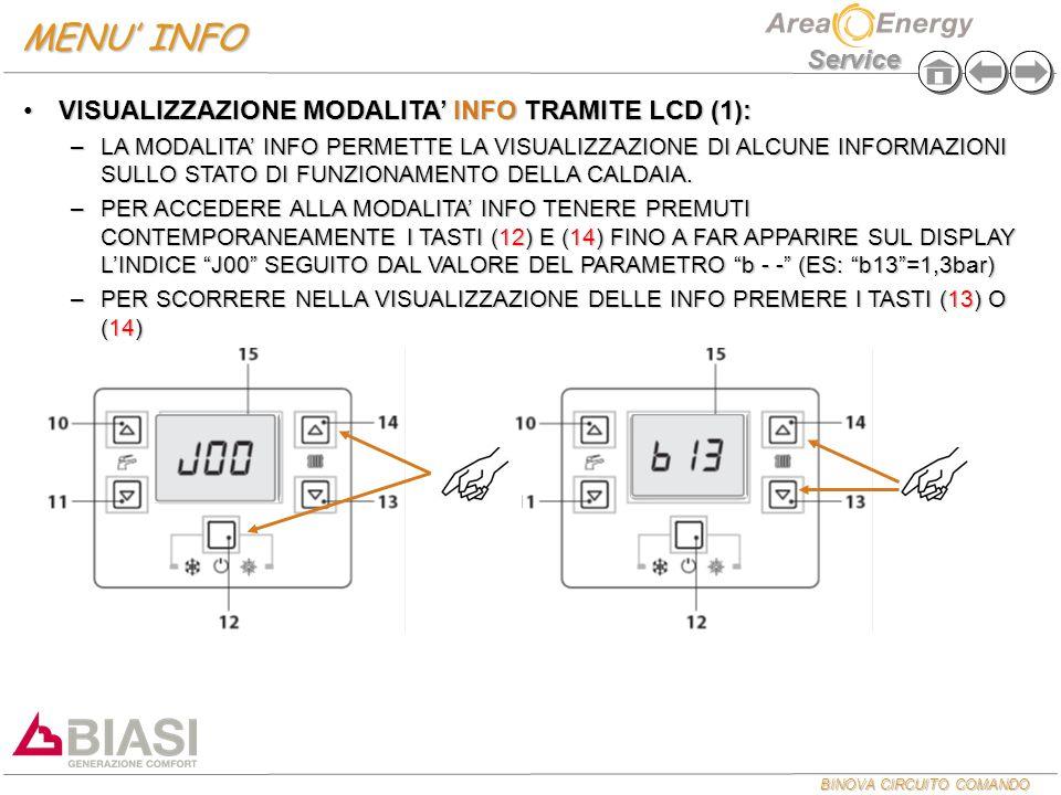 BINOVA CIRCUITO COMANDO Service MENU' INFO VISUALIZZAZIONE MODALITA' INFO TRAMITE LCD (1):VISUALIZZAZIONE MODALITA' INFO TRAMITE LCD (1): –LA MODALITA