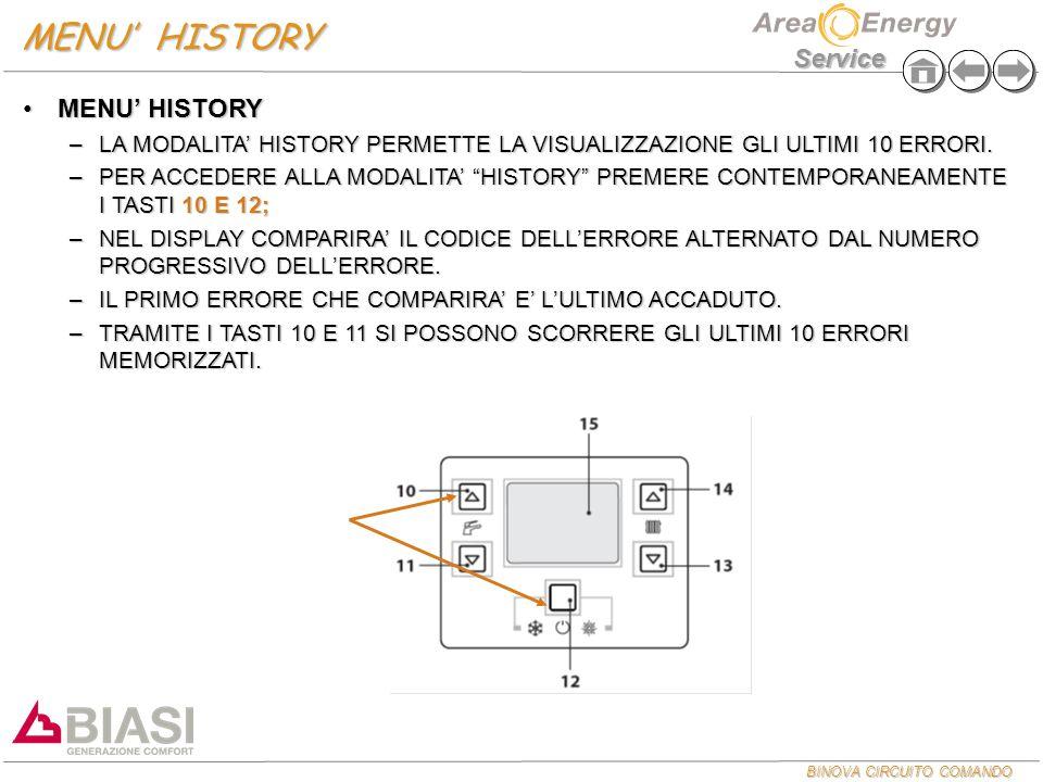 BINOVA CIRCUITO COMANDO Service MENU' HISTORY MENU' HISTORYMENU' HISTORY –LA MODALITA' HISTORY PERMETTE LA VISUALIZZAZIONE GLI ULTIMI 10 ERRORI. –PER