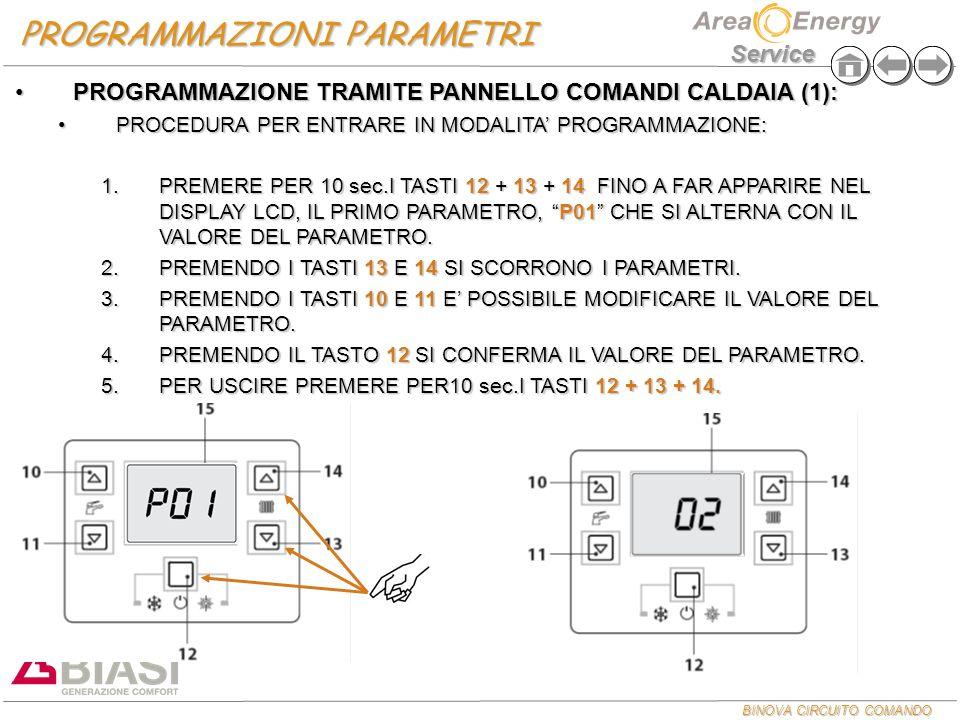 BINOVA CIRCUITO COMANDO Service PROGRAMMAZIONI PARAMETRI PROGRAMMAZIONE TRAMITE PANNELLO COMANDI CALDAIA (1):PROGRAMMAZIONE TRAMITE PANNELLO COMANDI C