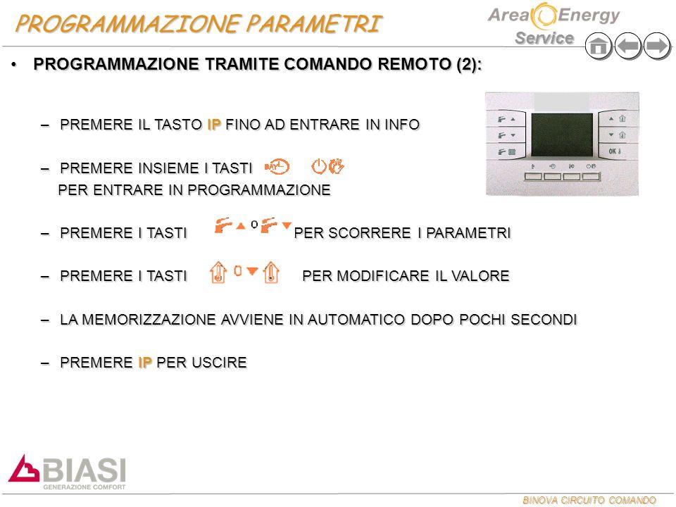 BINOVA CIRCUITO COMANDO Service PROGRAMMAZIONE PARAMETRI PROGRAMMAZIONE TRAMITE COMANDO REMOTO (2):PROGRAMMAZIONE TRAMITE COMANDO REMOTO (2): –PREMERE