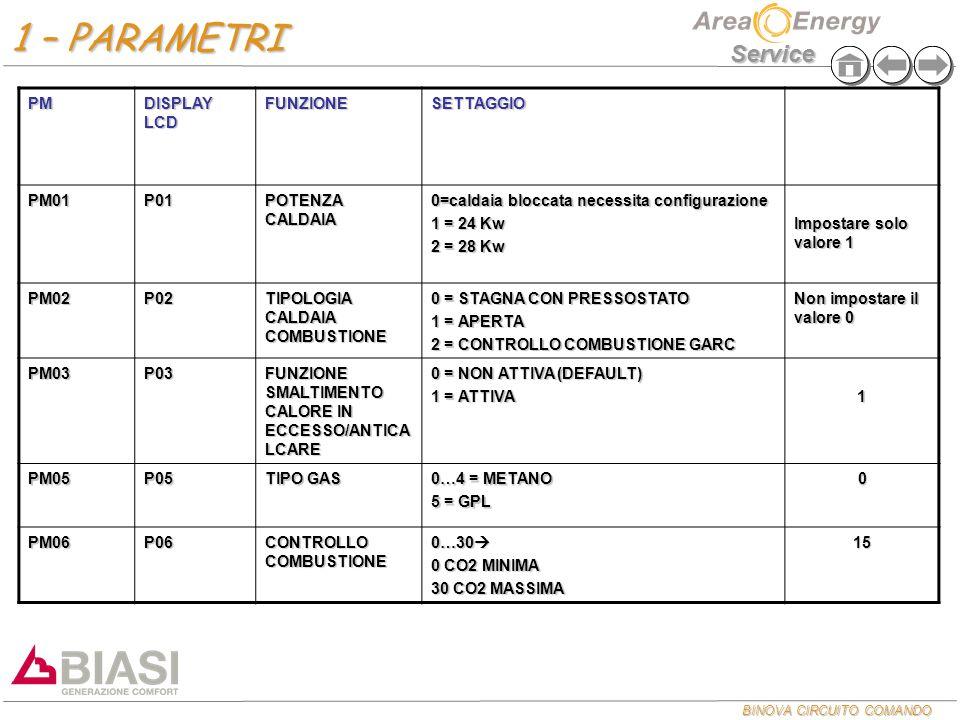 BINOVA CIRCUITO COMANDO Service PM DISPLAY LCD FUNZIONESETTAGGIO PM01P01 POTENZA CALDAIA 0=caldaia bloccata necessita configurazione 1 = 24 Kw 2 = 28