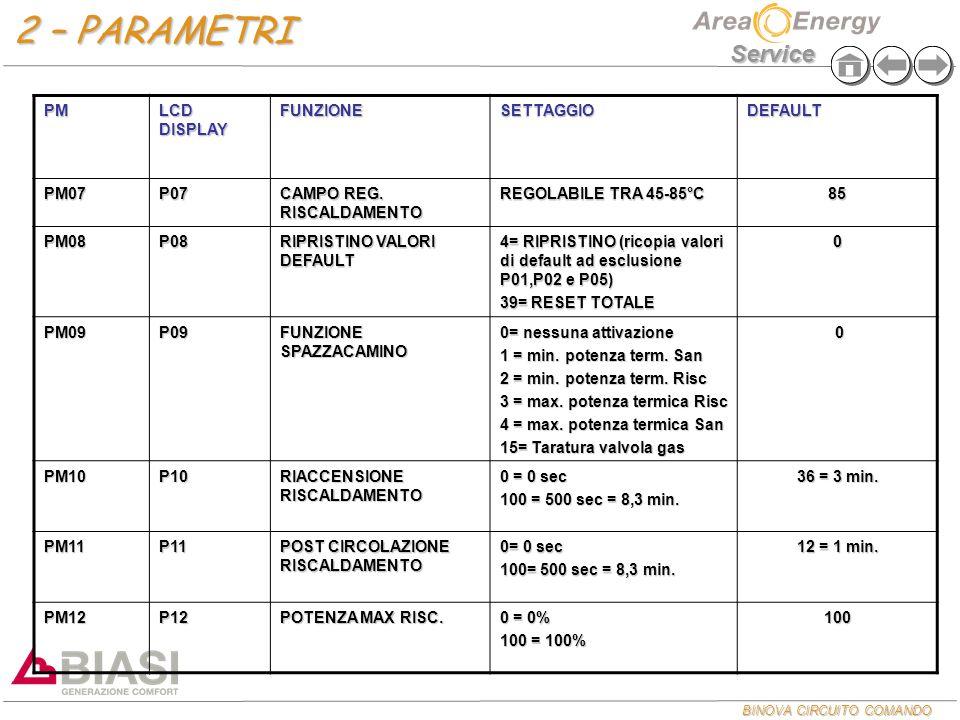 BINOVA CIRCUITO COMANDO Service PM LCD DISPLAY FUNZIONESETTAGGIODEFAULT PM07P07 CAMPO REG. RISCALDAMENTO REGOLABILE TRA 45-85°C 85 PM08P08 RIPRISTINO