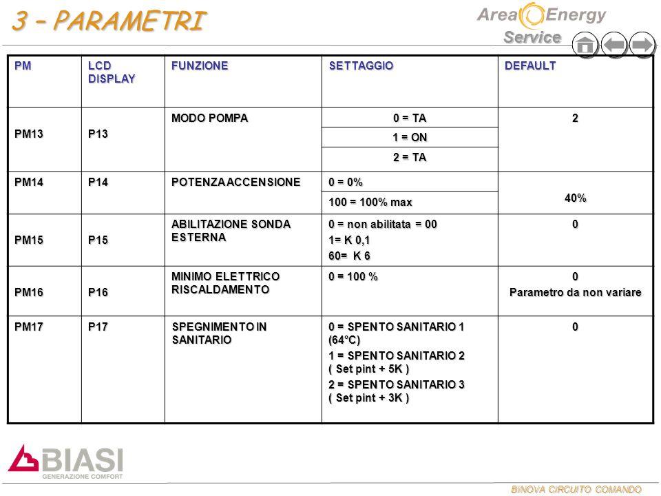 BINOVA CIRCUITO COMANDO Service PM LCD DISPLAY FUNZIONESETTAGGIODEFAULT PM13P13 MODO POMPA 0 = TA 2 1 = ON 2 = TA PM14P14 POTENZA ACCENSIONE 0 = 0% 40