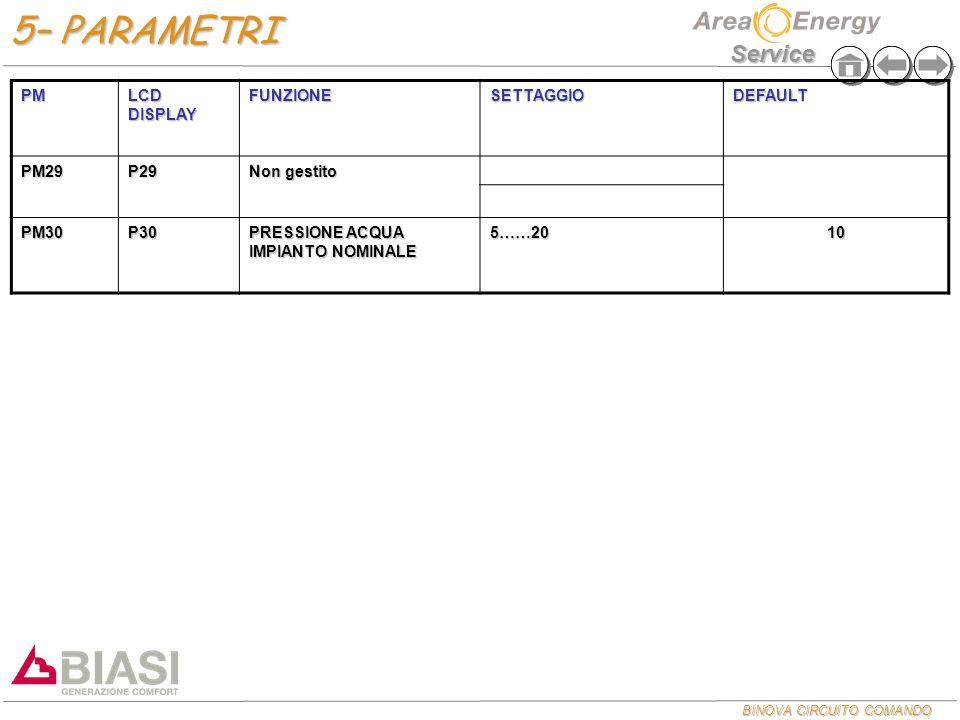 BINOVA CIRCUITO COMANDO Service PM LCD DISPLAY FUNZIONESETTAGGIODEFAULT PM29P29 Non gestito PM30P30 PRESSIONE ACQUA IMPIANTO NOMINALE 5……2010 5– PARAM