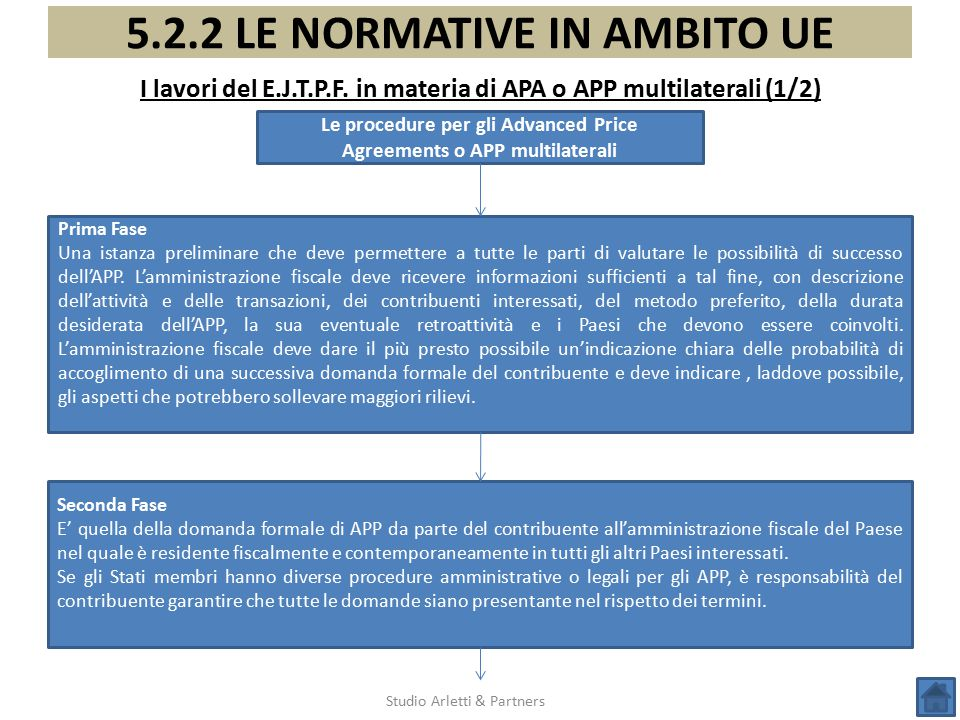 5.2.2 LE NORMATIVE IN AMBITO UE I lavori del E.J.T.P.F. in materia di APA o APP multilaterali (1/2) Studio Arletti & Partners Le procedure per gli Adv