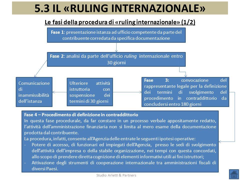 5.3 IL «RULING INTERNAZIONALE» Le fasi della procedura di «ruling internazionale» (1/2) Fase 1: presentazione istanza ad ufficio competente da parte d