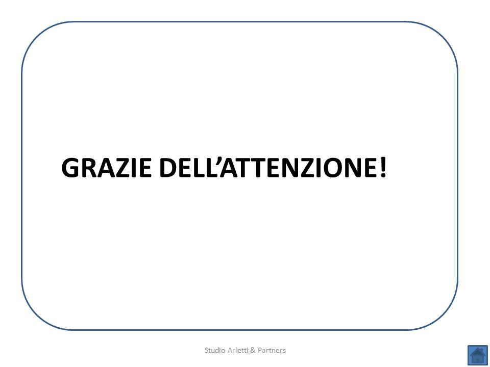 Studio Arletti & Partners GRAZIE DELL'ATTENZIONE!