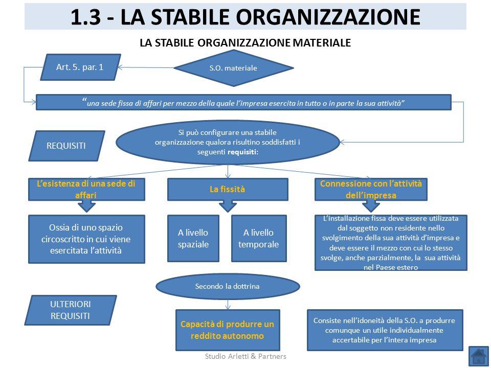 """Studio Arletti & Partners 1.3 - LA STABILE ORGANIZZAZIONE LA STABILE ORGANIZZAZIONE MATERIALE S.O. materiale Art. 5. par. 1 """" una sede fissa di affari"""