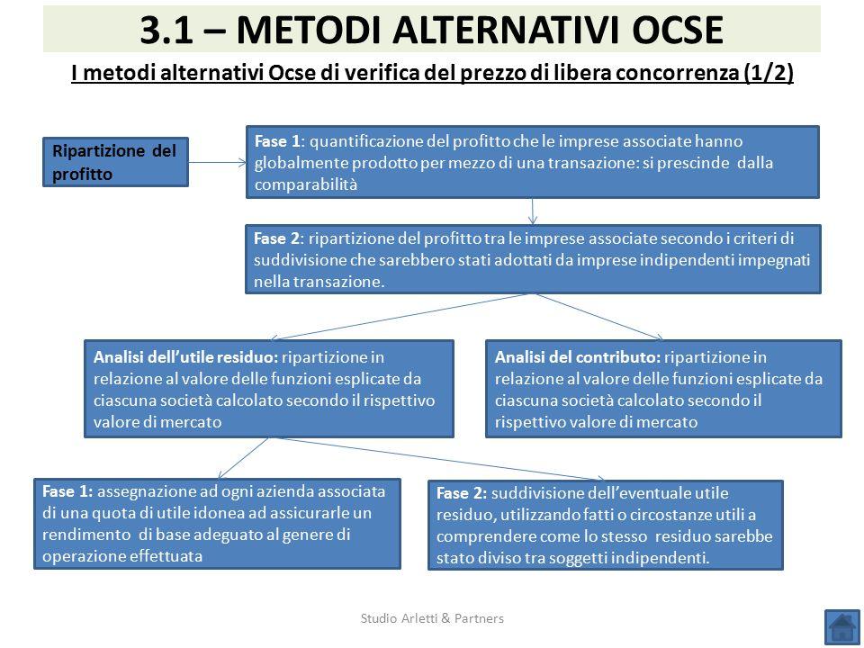 Studio Arletti & Partners 3.1 – METODI ALTERNATIVI OCSE I metodi alternativi Ocse di verifica del prezzo di libera concorrenza (1/2) Ripartizione del