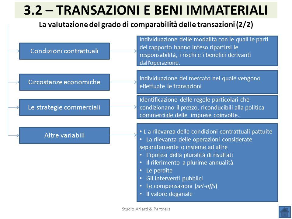 Studio Arletti & Partners 3.2 – TRANSAZIONI E BENI IMMATERIALI La valutazione del grado di comparabilità delle transazioni (2/2) Condizioni contrattua