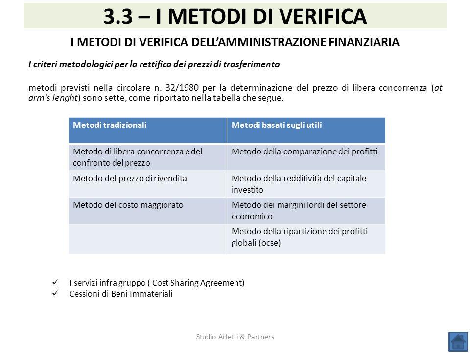 I criteri metodologici per la rettifica dei prezzi di trasferimento metodi previsti nella circolare n. 32/1980 per la determinazione del prezzo di lib