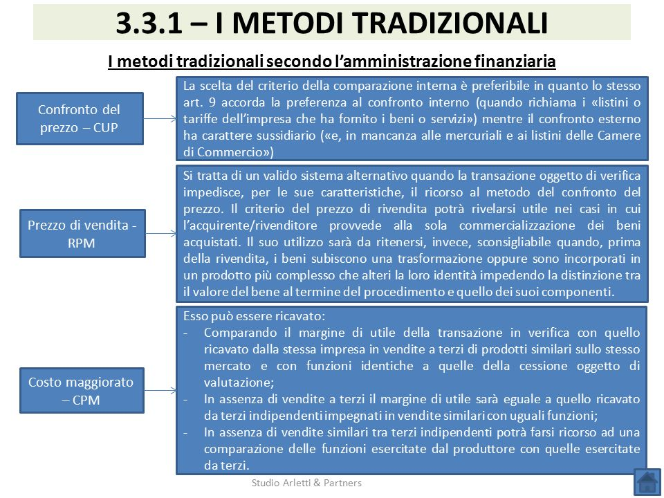 Studio Arletti & Partners 3.3.1 – I METODI TRADIZIONALI I metodi tradizionali secondo l'amministrazione finanziaria Confronto del prezzo – CUP La scel
