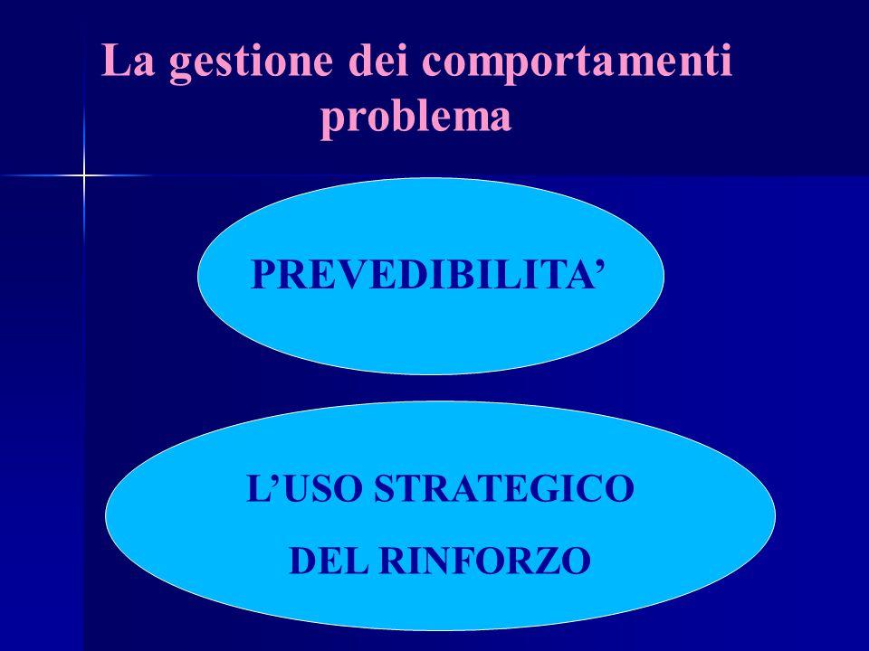L'USO STRATEGICO DEL RINFORZO PREVEDIBILITA' La gestione dei comportamenti problema