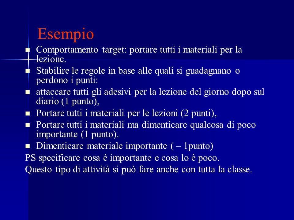 Esempio Comportamento target: portare tutti i materiali per la lezione.