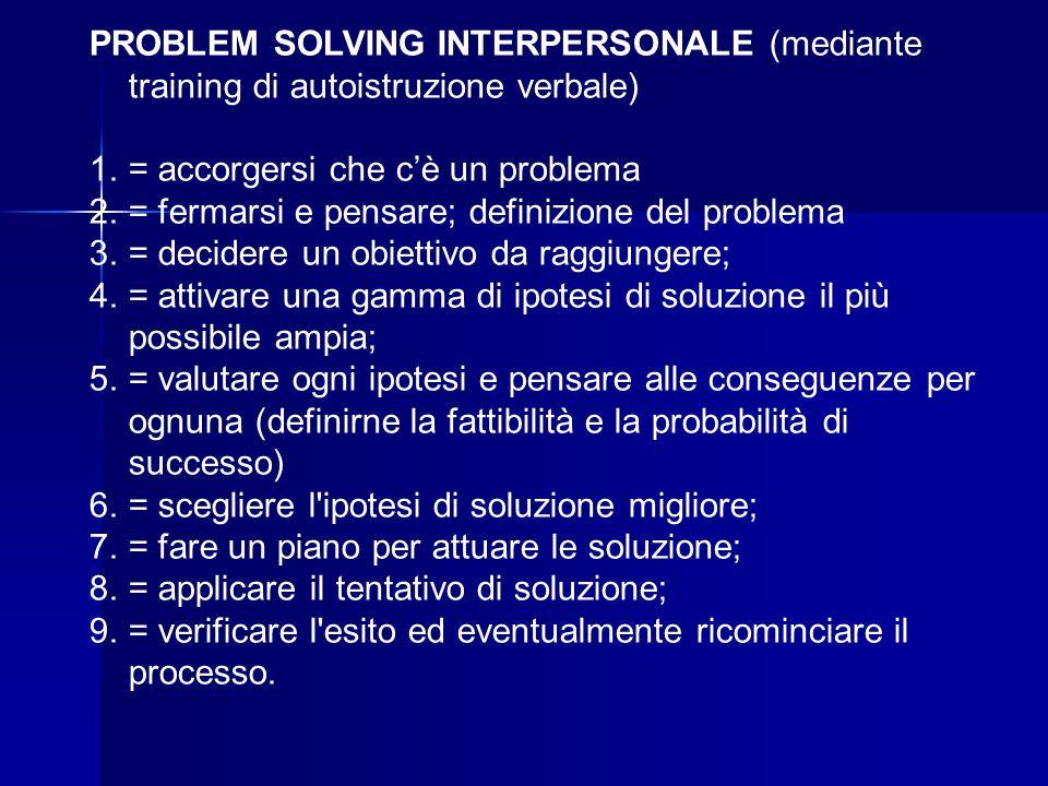 PROBLEM SOLVING INTERPERSONALE (mediante training di autoistruzione verbale) 1.= accorgersi che c'è un problema 2.= fermarsi e pensare; definizione del problema 3.= decidere un obiettivo da raggiungere; 4.= attivare una gamma di ipotesi di soluzione il più possibile ampia; 5.= valutare ogni ipotesi e pensare alle conseguenze per ognuna (definirne la fattibilità e la probabilità di successo) 6.= scegliere l ipotesi di soluzione migliore; 7.= fare un piano per attuare le soluzione; 8.= applicare il tentativo di soluzione; 9.= verificare l esito ed eventualmente ricominciare il processo.