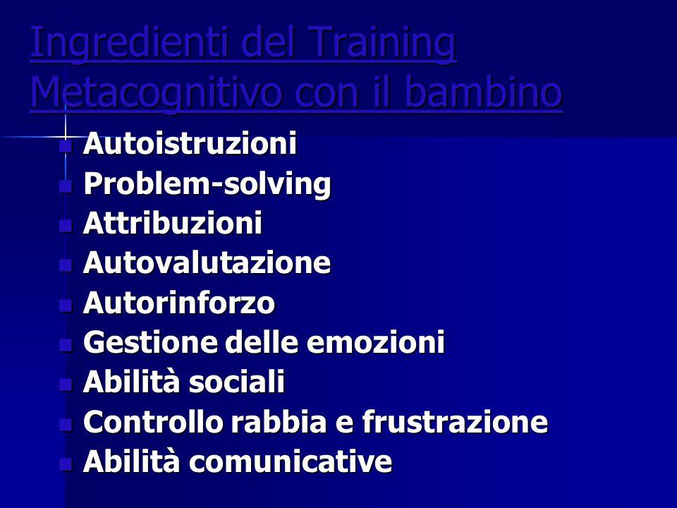 Ingredienti del Training Metacognitivo con il bambino Autoistruzioni Autoistruzioni Problem-solving Problem-solving Attribuzioni Attribuzioni Autovalu