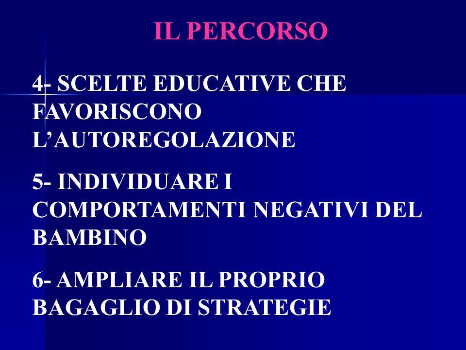 IL PERCORSO 4- SCELTE EDUCATIVE CHE FAVORISCONO L'AUTOREGOLAZIONE 5- INDIVIDUARE I COMPORTAMENTI NEGATIVI DEL BAMBINO 6- AMPLIARE IL PROPRIO BAGAGLIO DI STRATEGIE