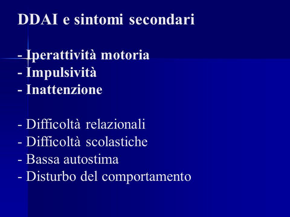 DDAI e sintomi secondari - Iperattività motoria - Impulsività - Inattenzione - Difficoltà relazionali - Difficoltà scolastiche - Bassa autostima - Disturbo del comportamento