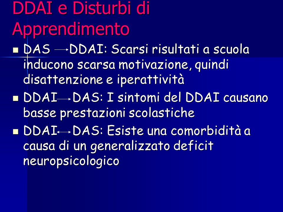 DDAI e Disturbi di Apprendimento DAS DDAI: Scarsi risultati a scuola inducono scarsa motivazione, quindi disattenzione e iperattività DAS DDAI: Scarsi risultati a scuola inducono scarsa motivazione, quindi disattenzione e iperattività DDAI DAS: I sintomi del DDAI causano basse prestazioni scolastiche DDAI DAS: I sintomi del DDAI causano basse prestazioni scolastiche DDAI DAS: Esiste una comorbidità a causa di un generalizzato deficit neuropsicologico DDAI DAS: Esiste una comorbidità a causa di un generalizzato deficit neuropsicologico