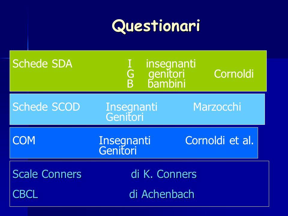 Questionari Scale Conners di K. Conners CBCL di Achenbach Schede SDA I insegnanti G genitoriCornoldi B bambini Schede SCOD Insegnanti Marzocchi Genito