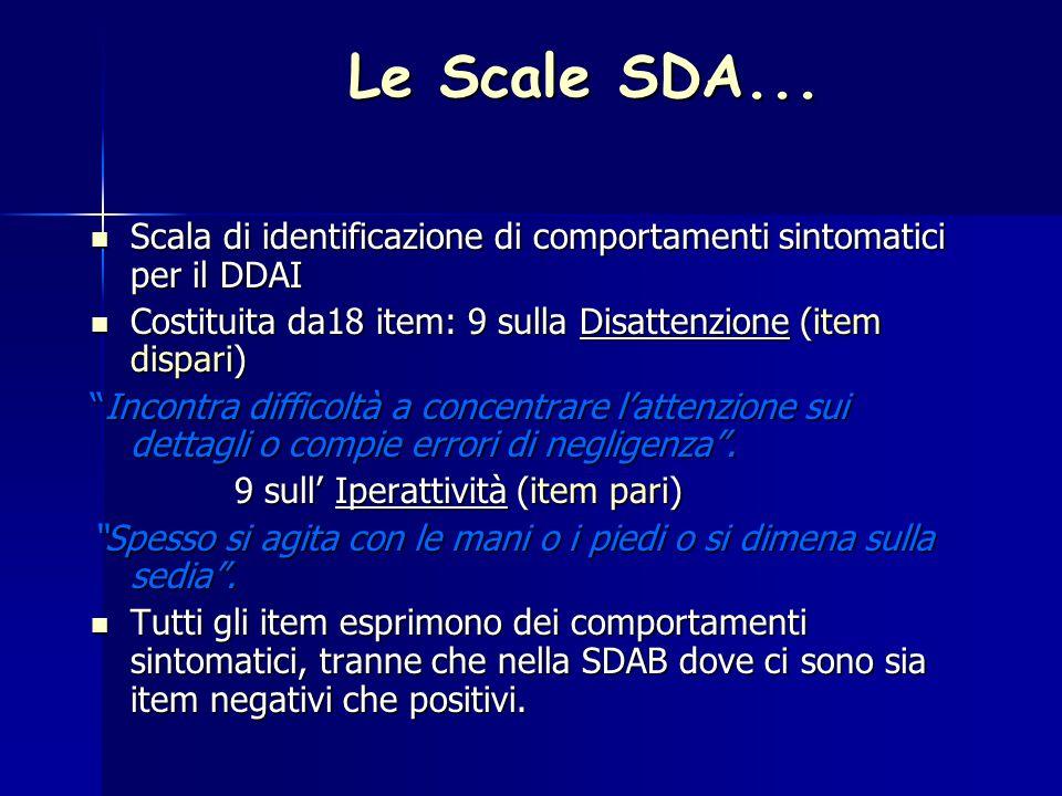 Le Scale SDA... Scala di identificazione di comportamenti sintomatici per il DDAI Scala di identificazione di comportamenti sintomatici per il DDAI Co