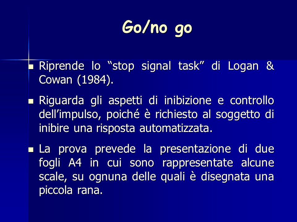 """Go/no go Riprende lo """"stop signal task"""" di Logan & Cowan (1984). Riprende lo """"stop signal task"""" di Logan & Cowan (1984). Riguarda gli aspetti di inibi"""
