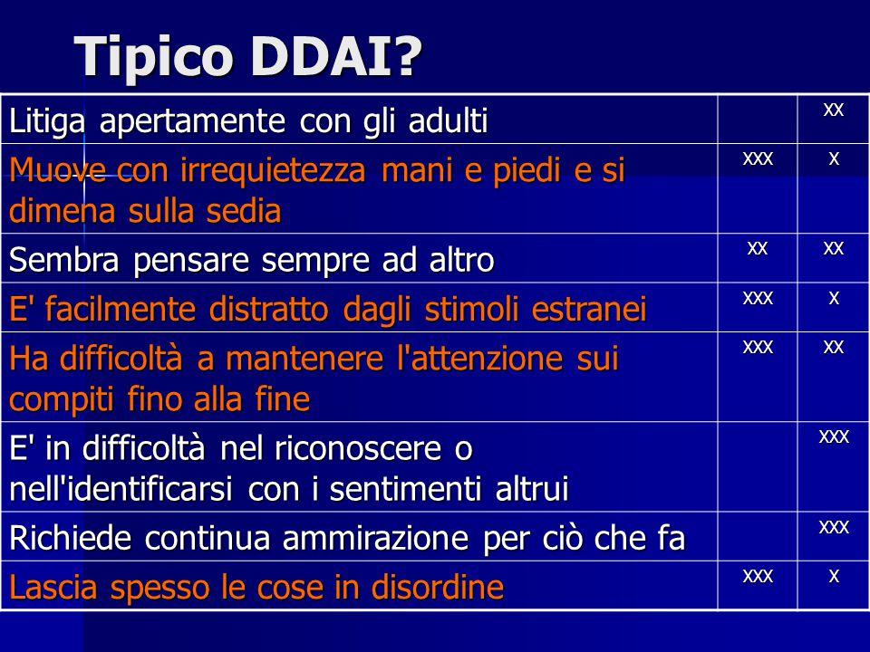 Tipico DDAI.
