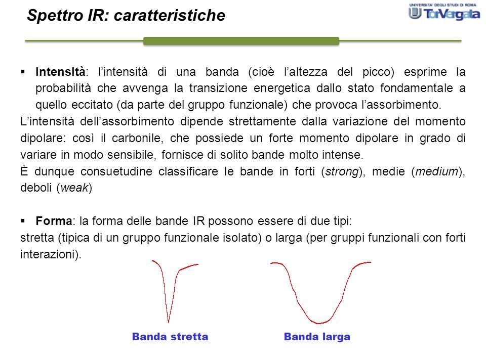  Intensità: l'intensità di una banda (cioè l'altezza del picco) esprime la probabilità che avvenga la transizione energetica dallo stato fondamentale