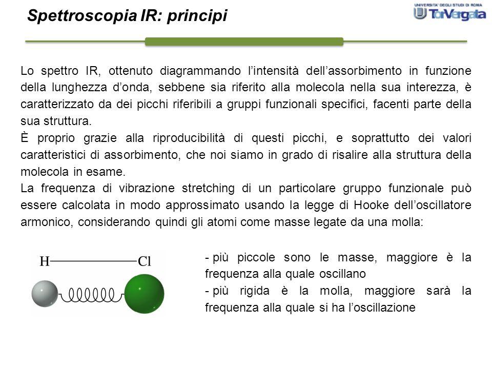 Lo spettro IR, ottenuto diagrammando l'intensità dell'assorbimento in funzione della lunghezza d'onda, sebbene sia riferito alla molecola nella sua in