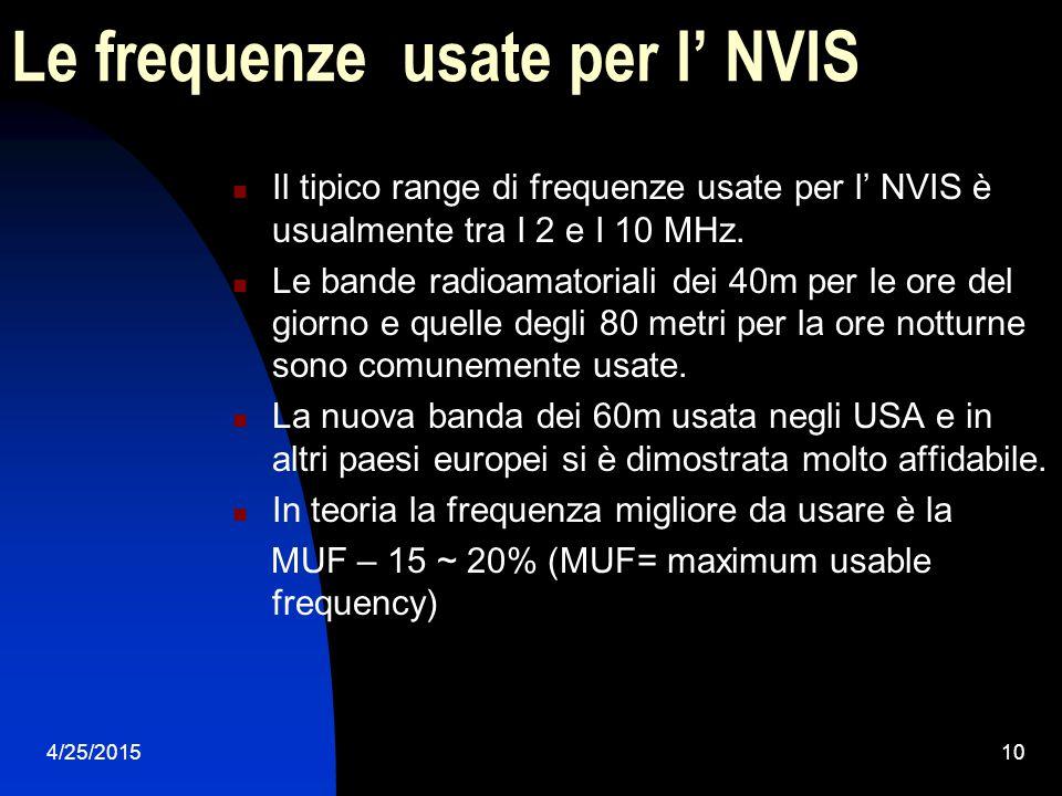 4/25/201510 Le frequenze usate per l' NVIS Il tipico range di frequenze usate per l' NVIS è usualmente tra I 2 e I 10 MHz. Le bande radioamatoriali de