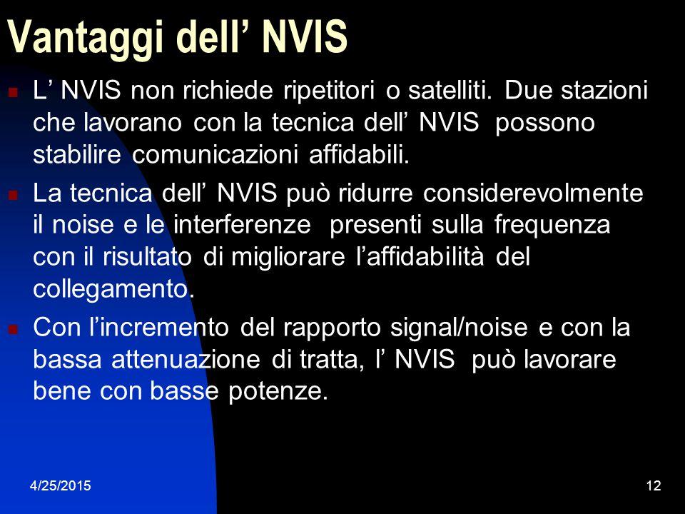 4/25/201512 Vantaggi dell' NVIS L' NVIS non richiede ripetitori o satelliti. Due stazioni che lavorano con la tecnica dell' NVIS possono stabilire com