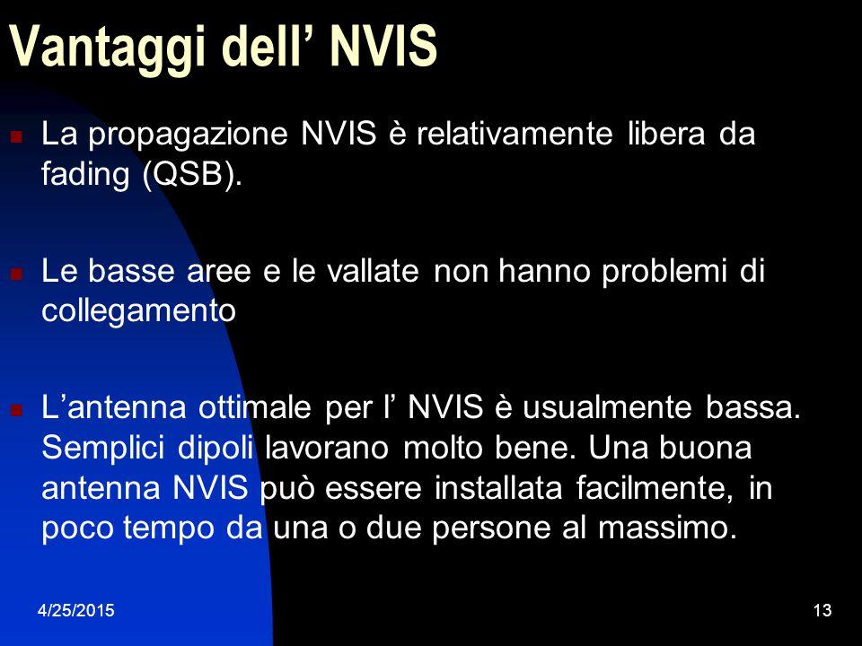 4/25/201513 Vantaggi dell' NVIS La propagazione NVIS è relativamente libera da fading (QSB). Le basse aree e le vallate non hanno problemi di collegam