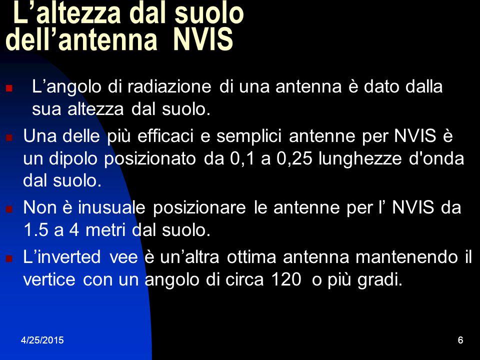 4/25/20156 L'altezza dal suolo dell'antenna NVIS L'angolo di radiazione di una antenna è dato dalla sua altezza dal suolo. Una delle più efficaci e se