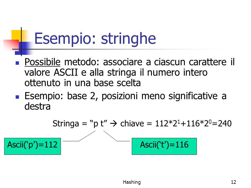Hashing12 Esempio: stringhe Possibile metodo: associare a ciascun carattere il valore ASCII e alla stringa il numero intero ottenuto in una base scelta Esempio: base 2, posizioni meno significative a destra Stringa = p t  chiave = 112*2 1 +116*2 0 =240 Ascii('p')=112Ascii('t')=116