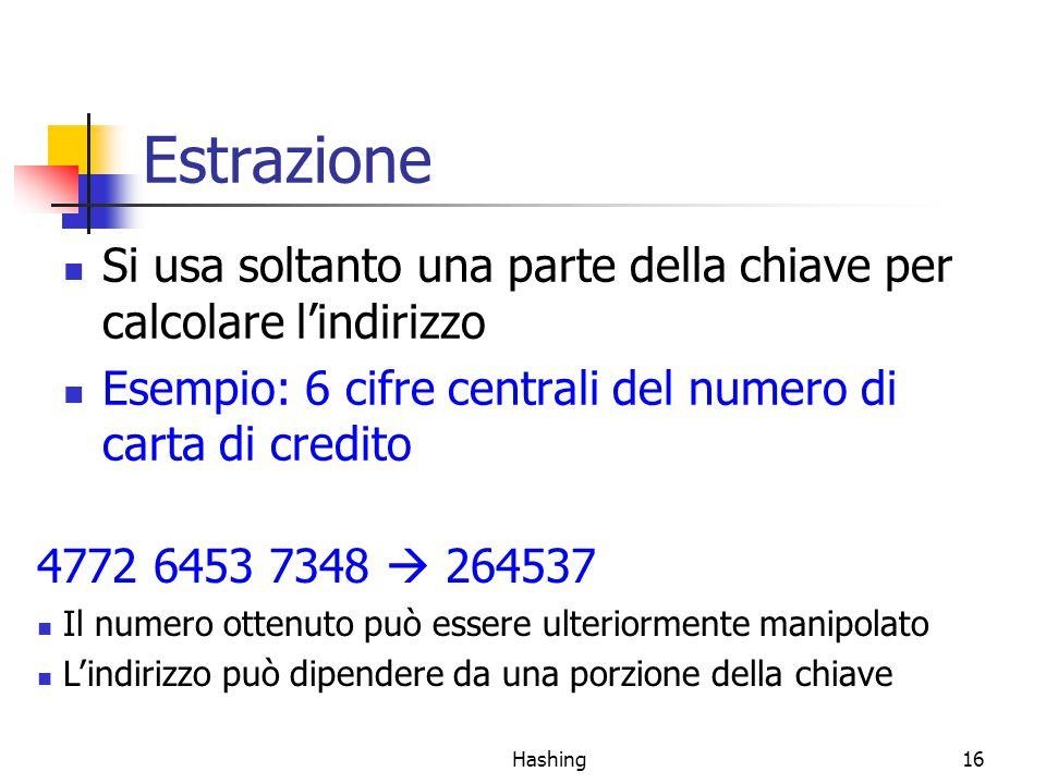 Hashing16 Estrazione Si usa soltanto una parte della chiave per calcolare l'indirizzo Esempio: 6 cifre centrali del numero di carta di credito 4772 6453 7348  264537 Il numero ottenuto può essere ulteriormente manipolato L'indirizzo può dipendere da una porzione della chiave