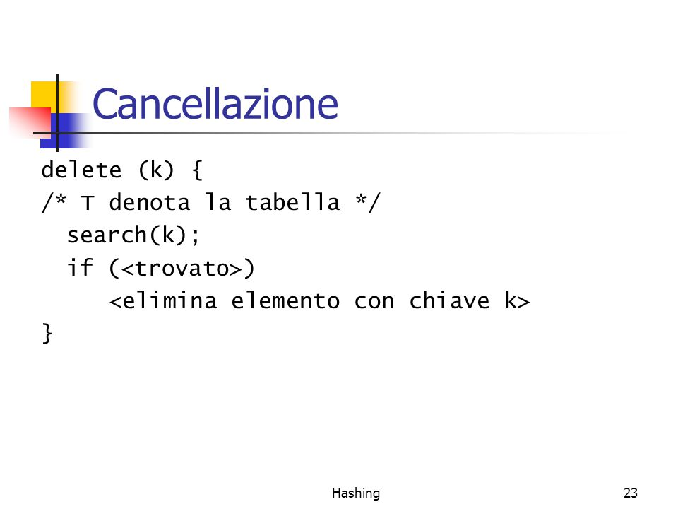 Hashing23 Cancellazione delete (k) { /* T denota la tabella */ search(k); if ( ) }