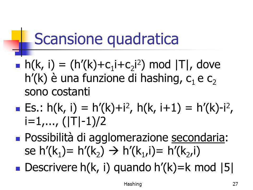 Hashing27 Scansione quadratica h(k, i) = (h'(k)+c 1 i+c 2 i 2 ) mod |T|, dove h'(k) è una funzione di hashing, c 1 e c 2 sono costanti Es.: h(k, i) = h'(k)+i 2, h(k, i+1) = h'(k)-i 2, i=1,..., (|T|-1)/2 Possibilità di agglomerazione secondaria: se h'(k 1 )= h'(k 2 )  h'(k 1,i)= h'(k 2,i) Descrivere h(k, i) quando h'(k)=k mod |5|