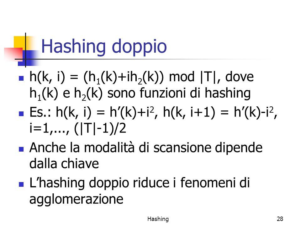 Hashing28 Hashing doppio h(k, i) = (h 1 (k)+ih 2 (k)) mod |T|, dove h 1 (k) e h 2 (k) sono funzioni di hashing Es.: h(k, i) = h'(k)+i 2, h(k, i+1) = h'(k)-i 2, i=1,..., (|T|-1)/2 Anche la modalità di scansione dipende dalla chiave L'hashing doppio riduce i fenomeni di agglomerazione