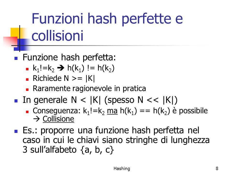 Hashing8 Funzioni hash perfette e collisioni Funzione hash perfetta: k 1 !=k 2  h(k 1 ) != h(k 2 ) Richiede N >= |K| Raramente ragionevole in pratica In generale N < |K| (spesso N << |K|) Conseguenza: k 1 !=k 2 ma h(k 1 ) == h(k 2 ) è possibile  Collisione Es.: proporre una funzione hash perfetta nel caso in cui le chiavi siano stringhe di lunghezza 3 sull'alfabeto {a, b, c}
