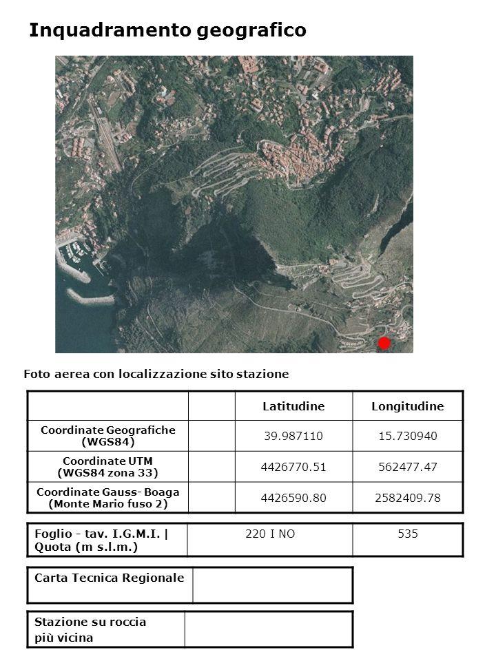 Foto aerea con localizzazione sito stazione Foglio - tav. I.G.M.I. | Quota (m s.l.m.) 220 I NO535 Inquadramento geografico LatitudineLongitudine Coord