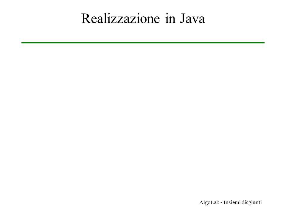 Realizzazione in Java