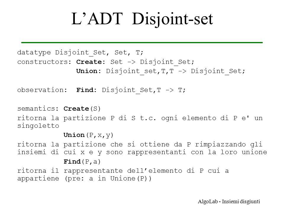 AlgoLab - Insiemi disgiunti Realizzazione con liste { {a, b, c, d}, {e, f, g} } abcdefg e  S2e  S2 a  S1a  S1