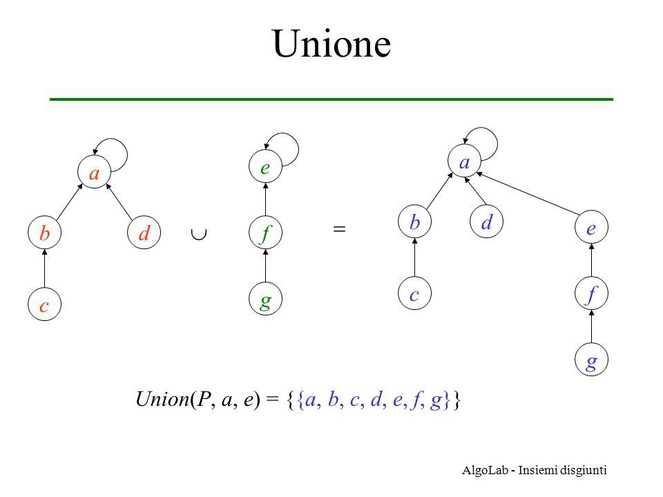 AlgoLab - Insiemi disgiunti Euristiche: unione per peso Def.