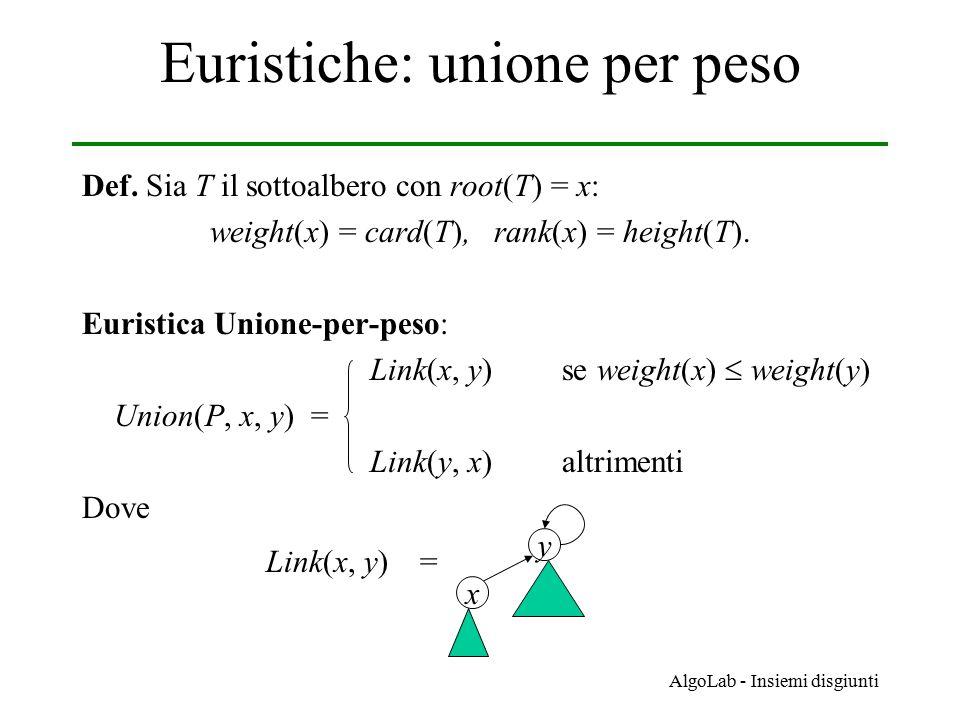 AlgoLab - Insiemi disgiunti Nuova analisi di Find (1) Teorema.
