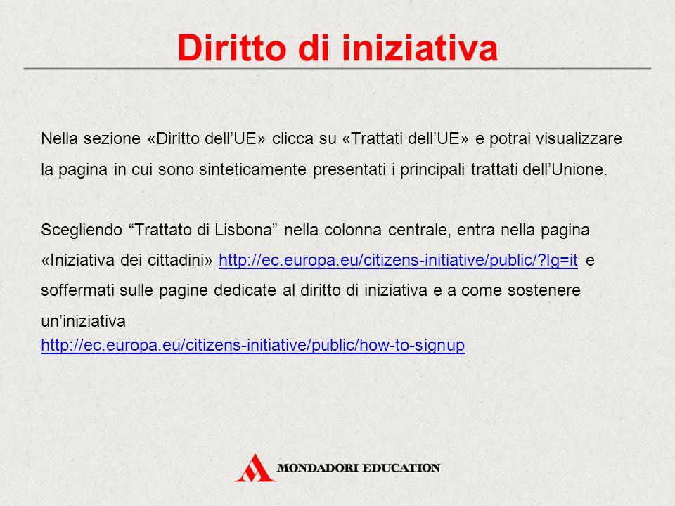 Diritto di iniziativa Nella sezione «Diritto dell'UE» clicca su «Trattati dell'UE» e potrai visualizzare la pagina in cui sono sinteticamente presenta