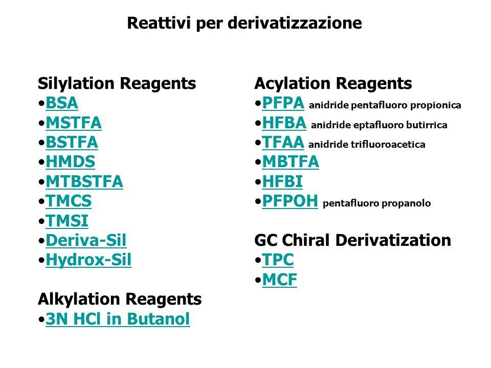 Silylation Reagents BSA MSTFA BSTFA HMDS MTBSTFA TMCS TMSI Deriva-Sil Hydrox-Sil Alkylation Reagents 3N HCl in Butanol Acylation Reagents PFPA anidrid