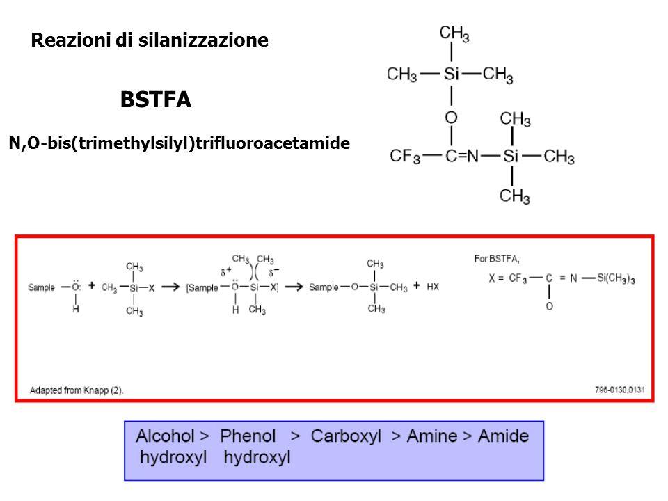BSTFA N,O-bis(trimethylsilyl)trifluoroacetamide Reazioni di silanizzazione