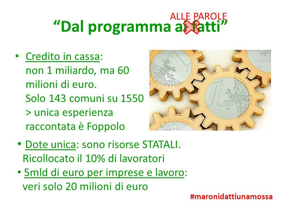 Dal programma ai fatti Credito in cassa: non 1 miliardo, ma 60 milioni di euro.